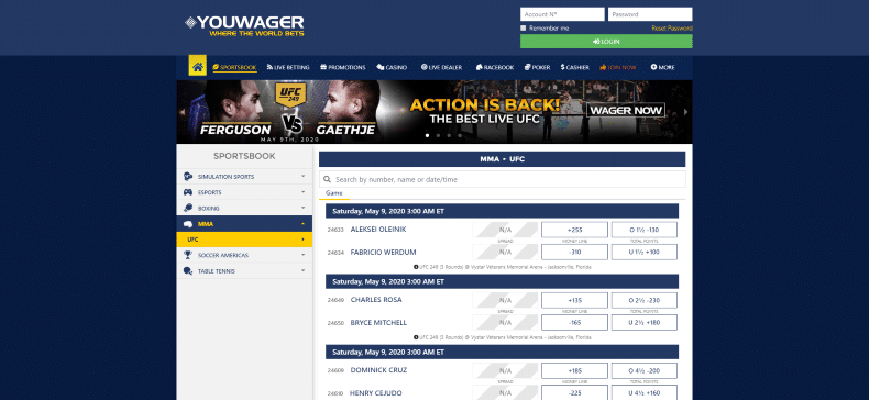 YouWager Betting Experience