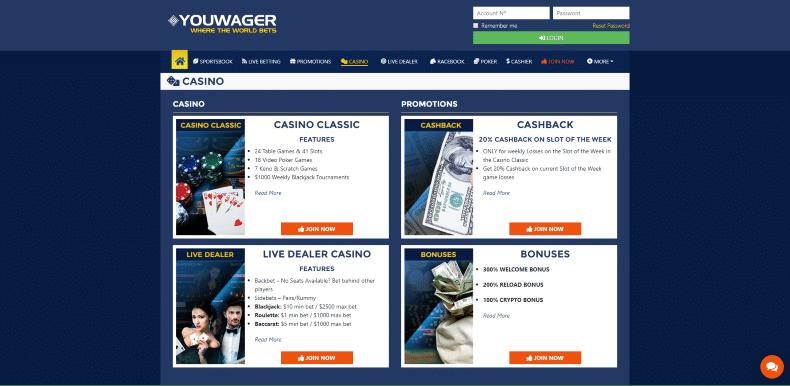 YouWager Casino